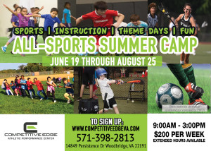 28464_BattersBox_AllSportsSummerCampFlyer_v2 (2)